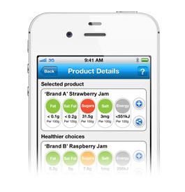 Foodswap-app-swap